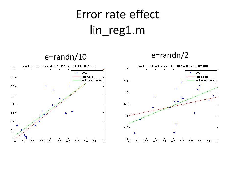 Error rate effect lin_reg1.m e=randn/10 e=randn/2