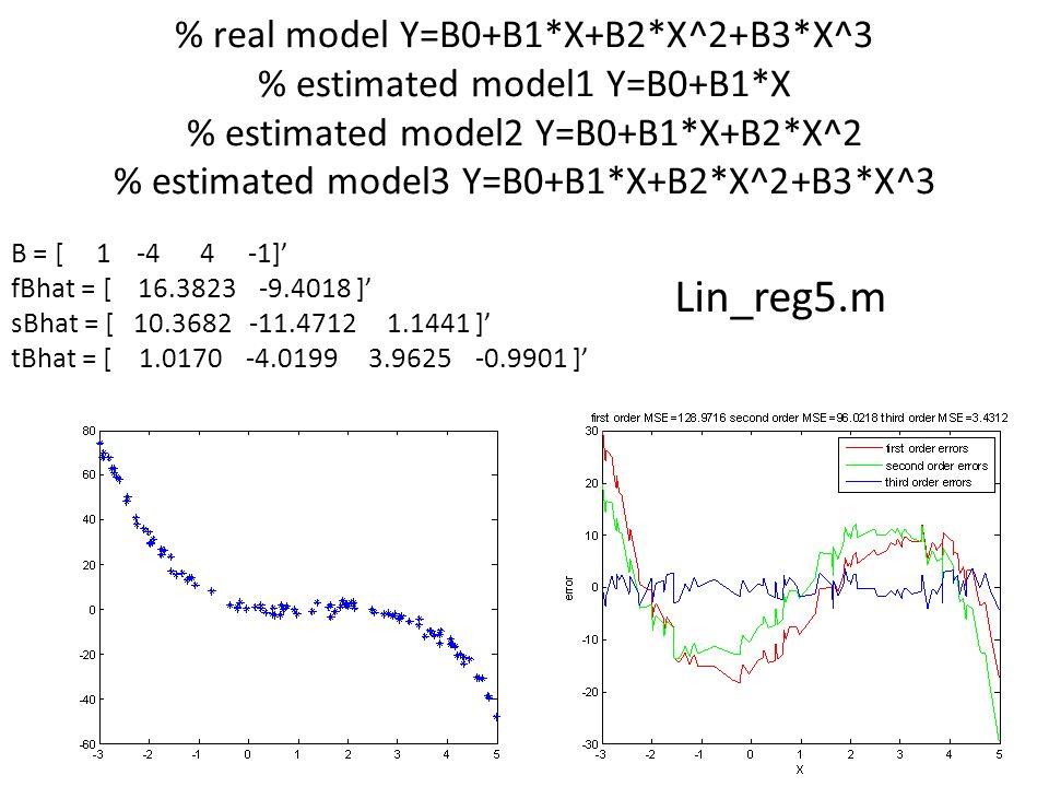 % real model Y=B0+B1*X+B2*X^2+B3*X^3 % estimated model1 Y=B0+B1*X % estimated model2 Y=B0+B1*X+B2*X^2 % estimated model3 Y=B0+B1*X+B2*X^2+B3*X^3 B = [ 1 -4 4 -1]' fBhat = [ 16.3823 -9.4018 ]' sBhat = [ 10.3682 -11.4712 1.1441 ]' tBhat = [ 1.0170 -4.0199 3.9625 -0.9901 ]' Lin_reg5.m