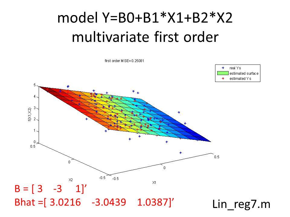 model Y=B0+B1*X1+B2*X2 multivariate first order Lin_reg7.m B = [ 3 -3 1]' Bhat =[ 3.0216 -3.0439 1.0387]'