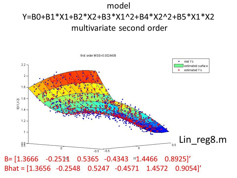 model Y=B0+B1*X1+B2*X2+B3*X1^2+B4*X2^2+B5*X1*X2 multivariate second order Lin_reg8.m B= [1.3666 -0.2511 0.5365 -0.4343 1.4466 0.8925]' Bhat = [1.3656 -0.2548 0.5247 -0.4571 1.4572 0.9054]'