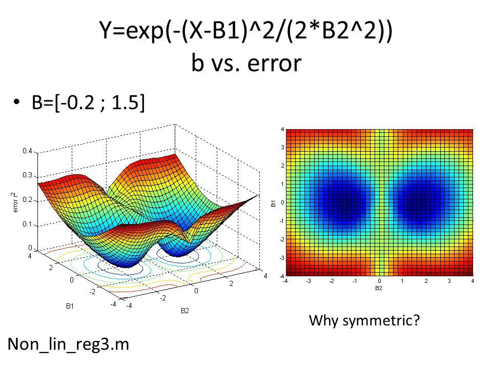 Y=exp(-(X-B1)^2/(2*B2^2)) b vs. error B=[-0.2 ; 1.5] Non_lin_reg3.m Why symmetric