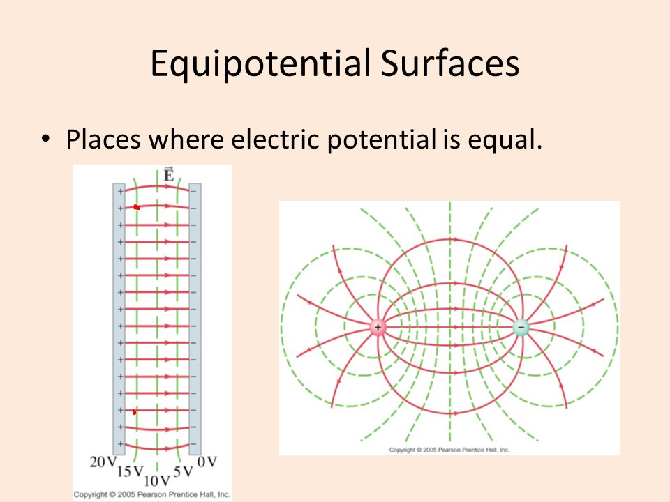 Equipotential Surfaces Places where electric potential is equal.