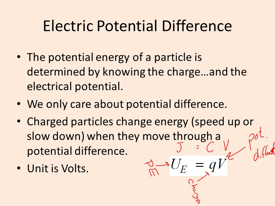 Practice Electric Potential and Capacitors (Tuesday @ start of class) – Ch 17: 11, 15, 16, 21, 24, 37, 39 {can skip one} – I'd suggest about 2 hours – Graded AP: 1993 B2, 1996 B6, 1999 B2, 2010 B3 (Tuesday @ start of class) – I'd suggest about 1 hour – To study for quiz Read Chapter 16 + 17 to see if there's anything you missed.
