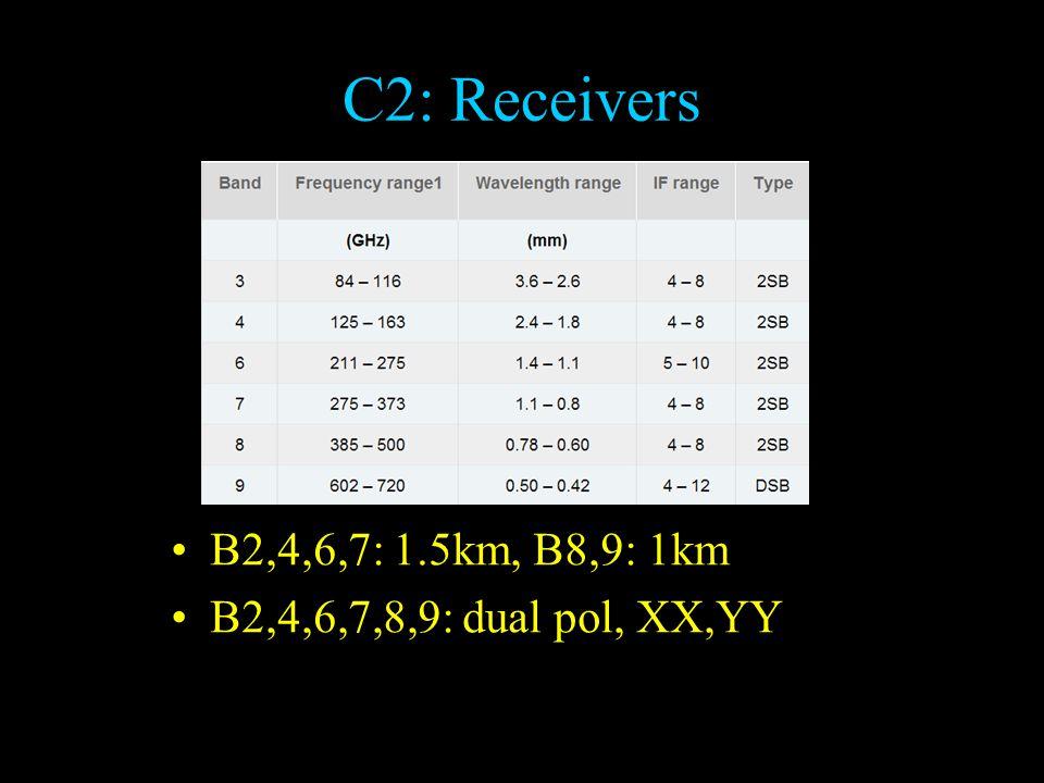 C2: Receivers B2,4,6,7: 1.5km, B8,9: 1km B2,4,6,7,8,9: dual pol, XX,YY