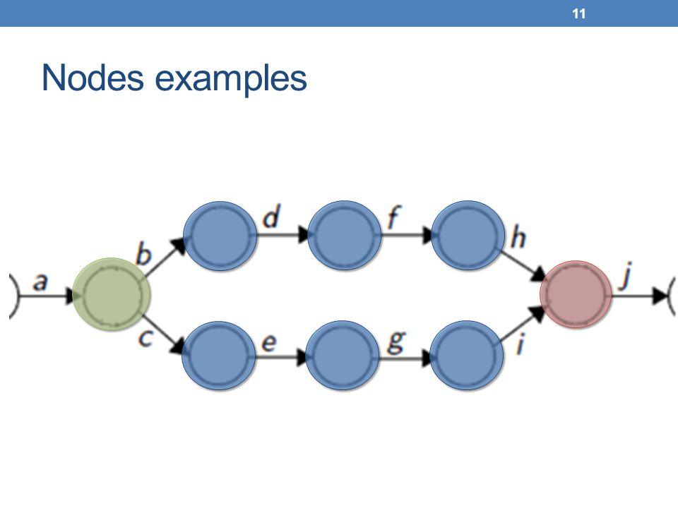 Nodes examples 11