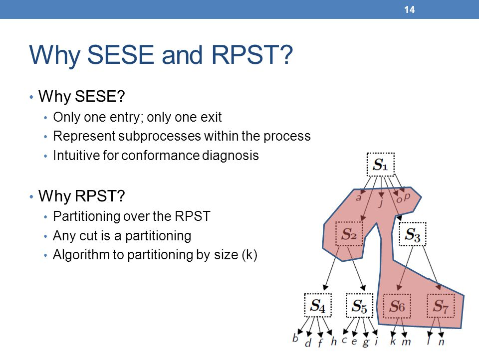 Why SESE and RPST? Why SESE? Only one entry; only one exit Represent subprocesses within the process Intuitive for conformance diagnosis Why RPST? Par