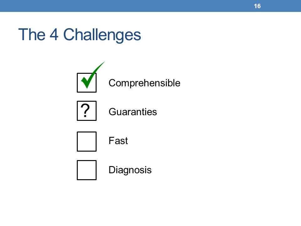 The 4 Challenges Comprehensible Guaranties Fast Diagnosis 16 ?