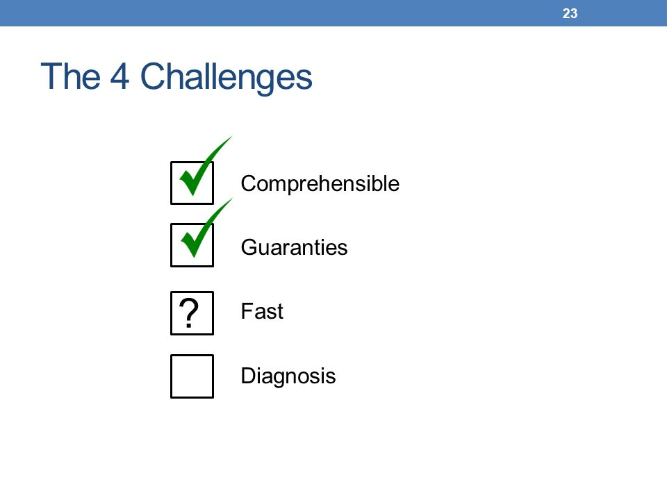 The 4 Challenges Comprehensible Guaranties Fast Diagnosis 23 ?