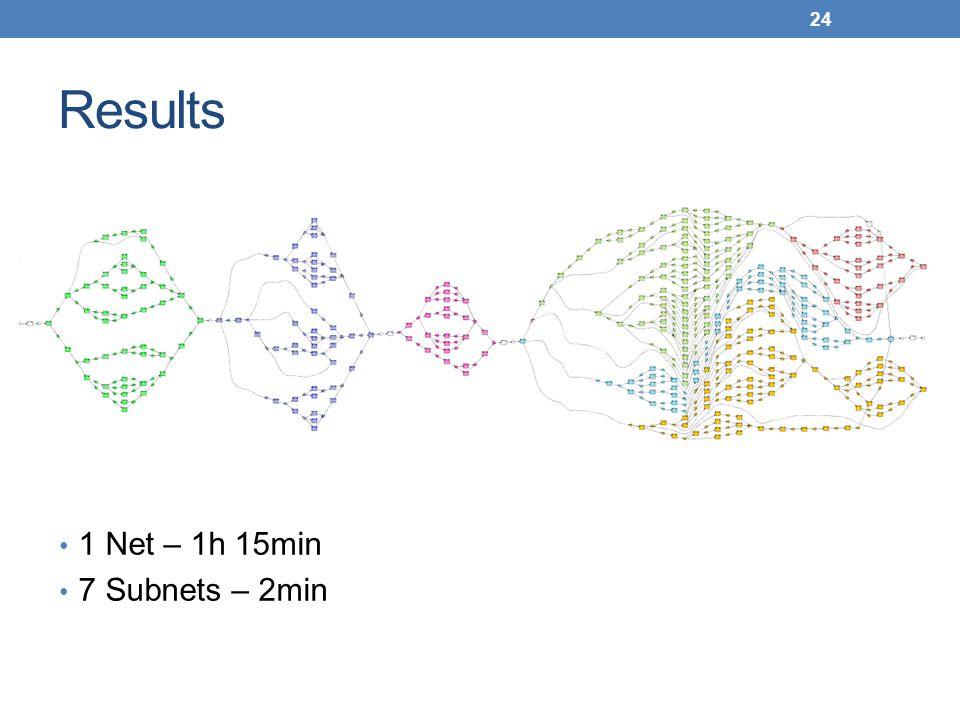 Results 1 Net – 1h 15min 7 Subnets – 2min 24