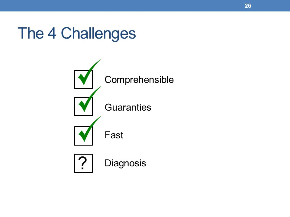 The 4 Challenges Comprehensible Guaranties Fast Diagnosis 26 ?