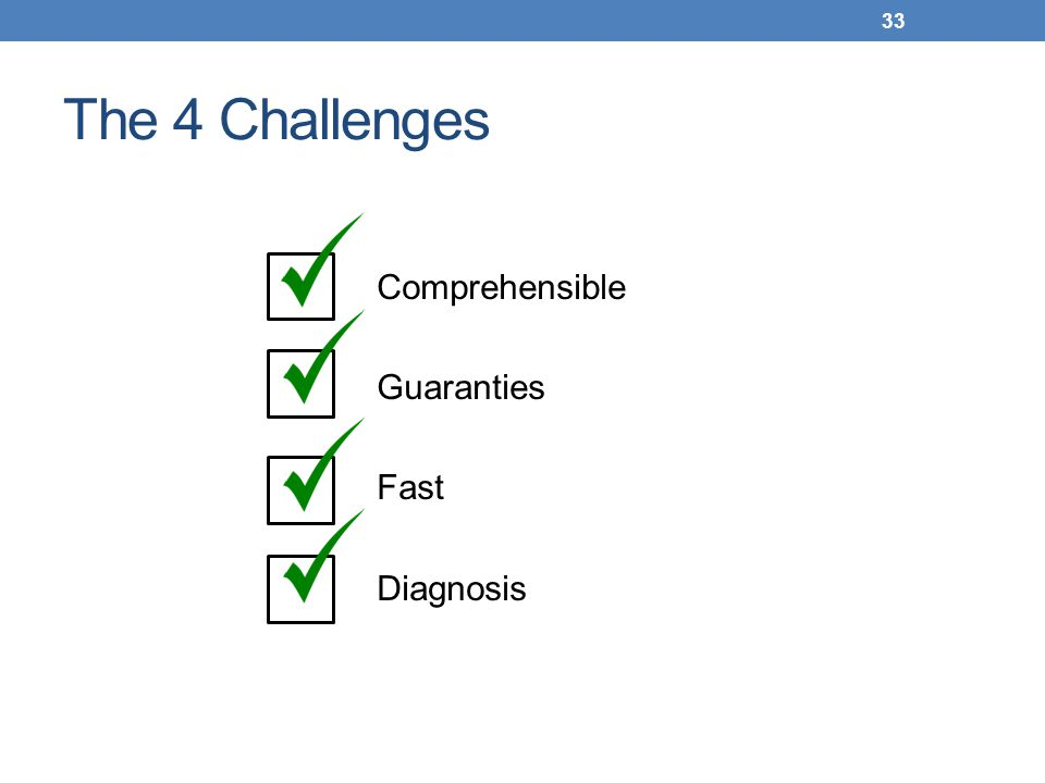 The 4 Challenges Comprehensible Guaranties Fast Diagnosis 33