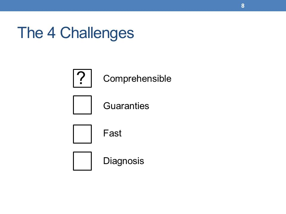 The 4 Challenges Comprehensible Guaranties Fast Diagnosis 8 ?