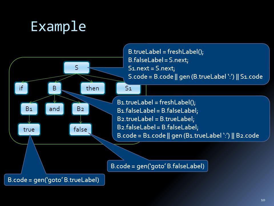 Example 10 S ifBthenS1 B1B2and falsetrue B.trueLabel = freshLabel(); B.falseLabel = S.next; S1.next = S.next; S.code = B.code || gen (B.trueLabel ':') || S1.code B1.trueLabel = freshLabel(); B1.falseLabel = B.falseLabel; B2.trueLabel = B.trueLabel; B2.falseLabel = B.falseLabel; B.code = B1.code || gen (B1.trueLabel ':') || B2.code B.code = gen('goto' B.trueLabel) B.code = gen('goto' B.falseLabel)