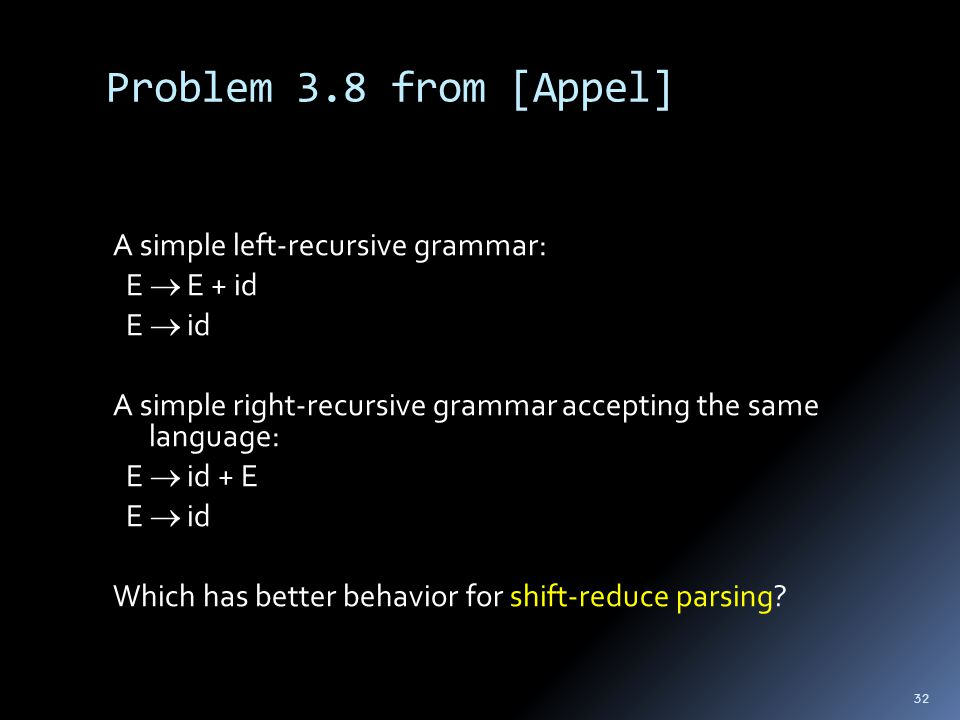Problem 3.8 from [Appel] A simple left-recursive grammar: E  E + id E  id A simple right-recursive grammar accepting the same language: E  id + E E