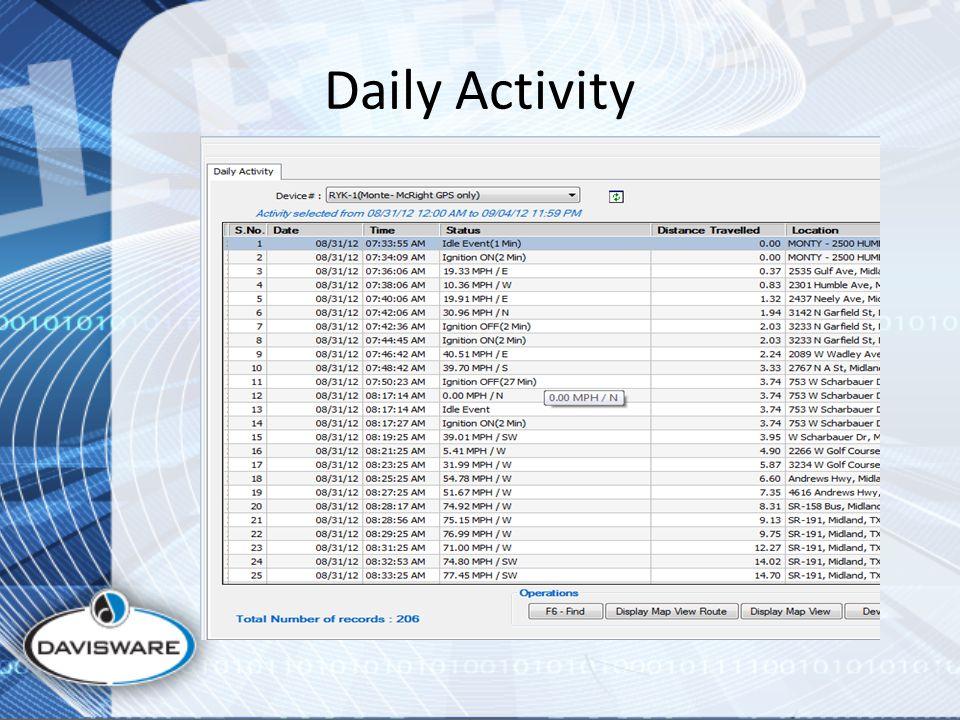 Daily Activity