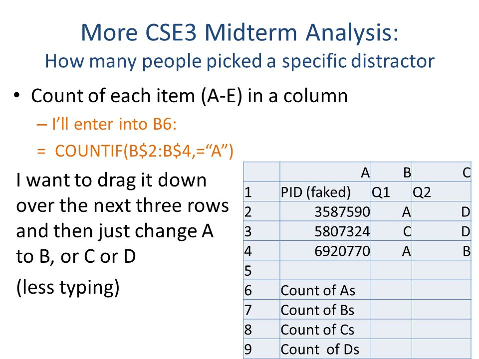 More CSE3 Midterm Analysis: How many people picked a specific distractor Count of each item (A-E) in a column – I'll enter into B6: = COUNTIF(B$2:B$4,= A ) I want to drag it down over the next three rows and then just change A to B, or C or D (less typing) ABC 1PID (faked)Q1Q2 23587590AD 35807324C D 46920770A B 5 6Count of As 7Count of Bs 8Count of Cs 9Count of Ds