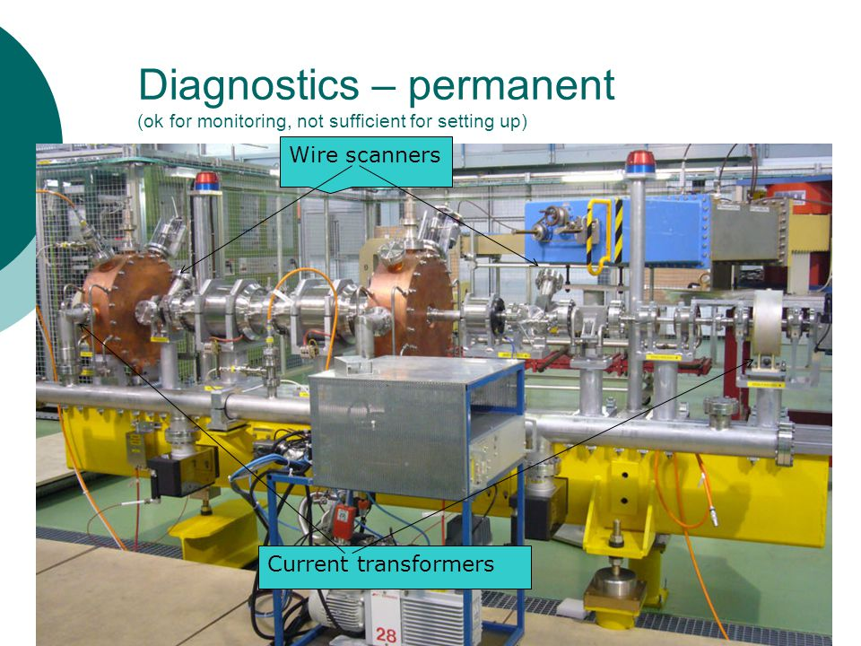 Diagnostics – permanent (ok for monitoring, not sufficient for setting up) Wire scanners Current transformers