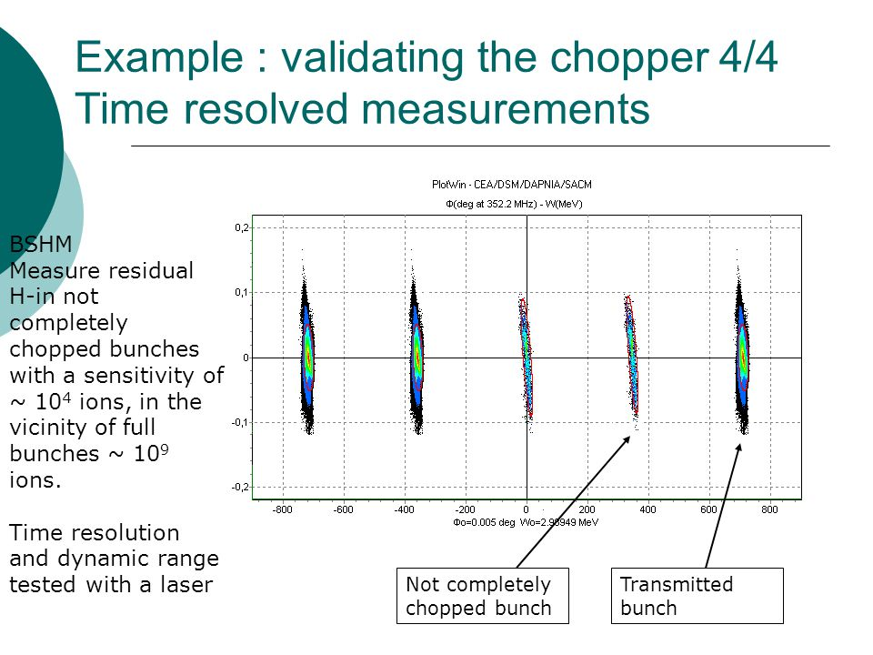Example : validating the chopper 4/4 Time resolved measurements Not completely chopped bunch Transmitted bunch BSHM Measure residual H-in not completely chopped bunches with a sensitivity of ~ 10 4 ions, in the vicinity of full bunches ~ 10 9 ions.