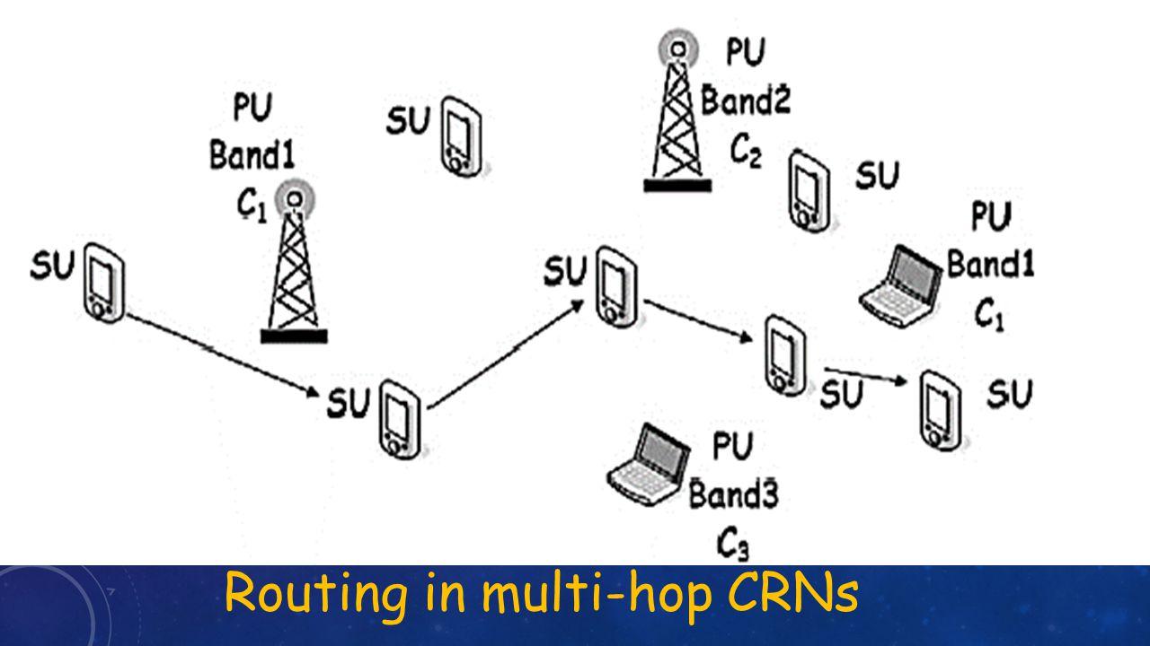 WIRELESS AD HOC VERSUS COGNITIVE WIRELESS AD HOC (A) Wireless ad hoc network (B) Cognitive wireless ad hoc network