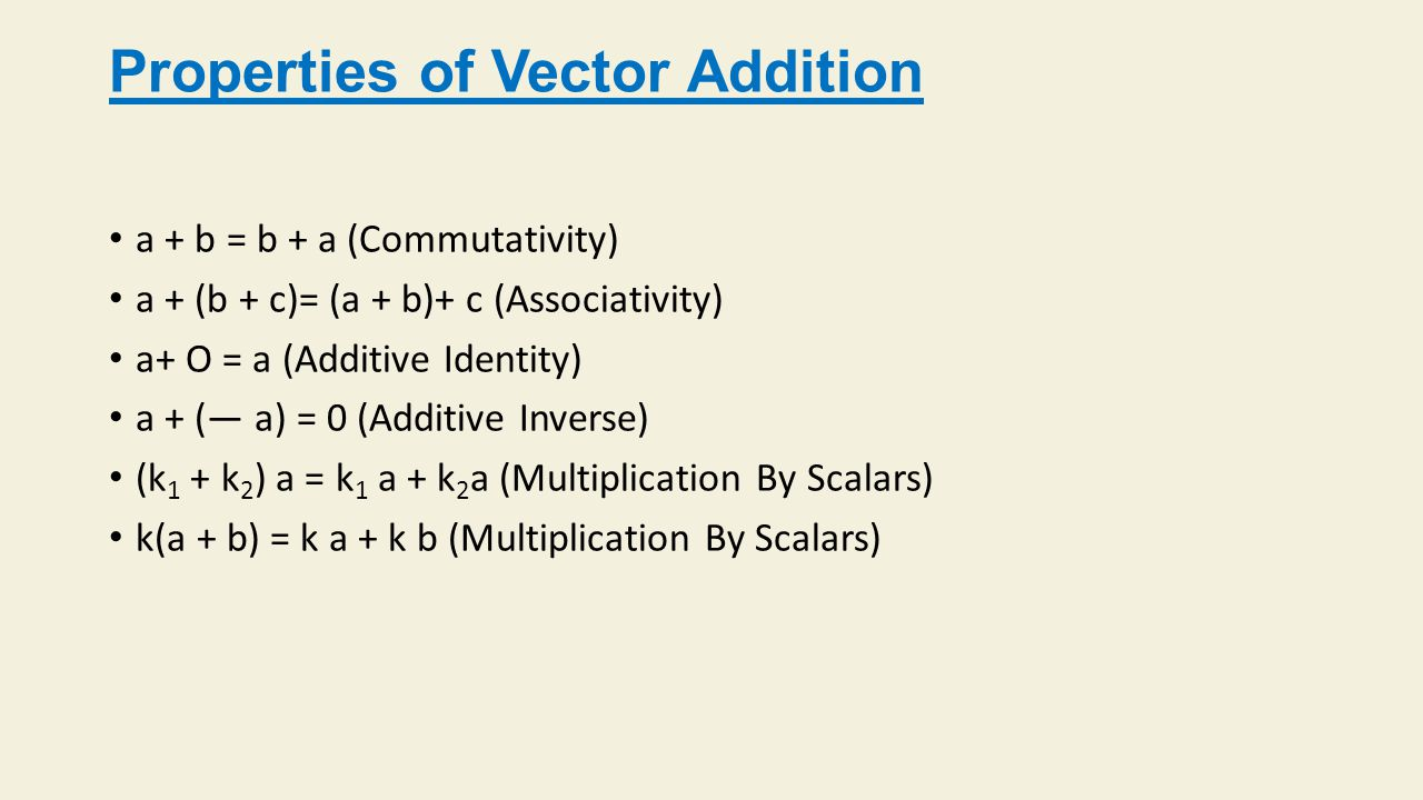 Properties of Vector Addition a + b = b + a (Commutativity) a + (b + c)= (a + b)+ c (Associativity) a+ O = a (Additive Identity) a + (— a) = 0 (Additi
