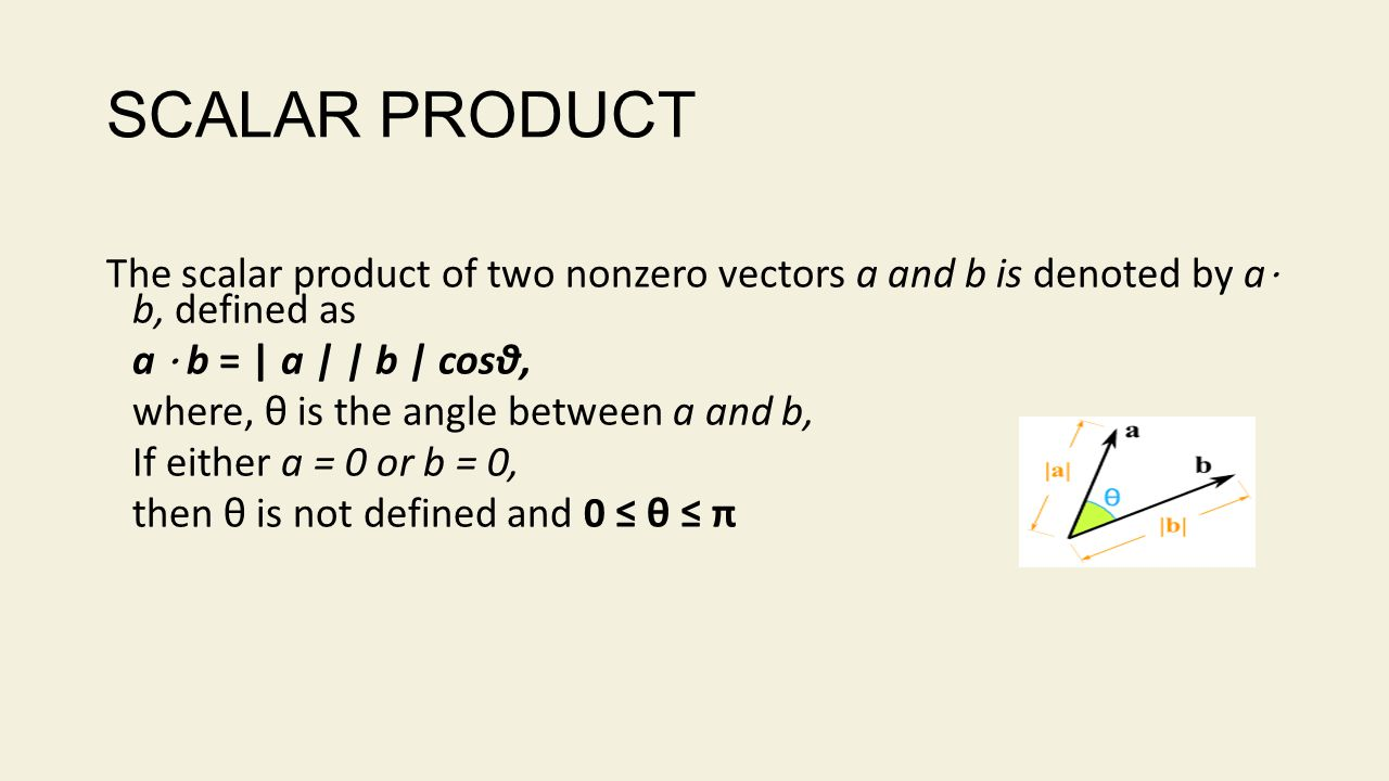 SCALAR PRODUCT The scalar product of two nonzero vectors a and b is denoted by a ⋅ b, defined as a ⋅ b = | a | | b | cosθ, where, θ is the angle betwe