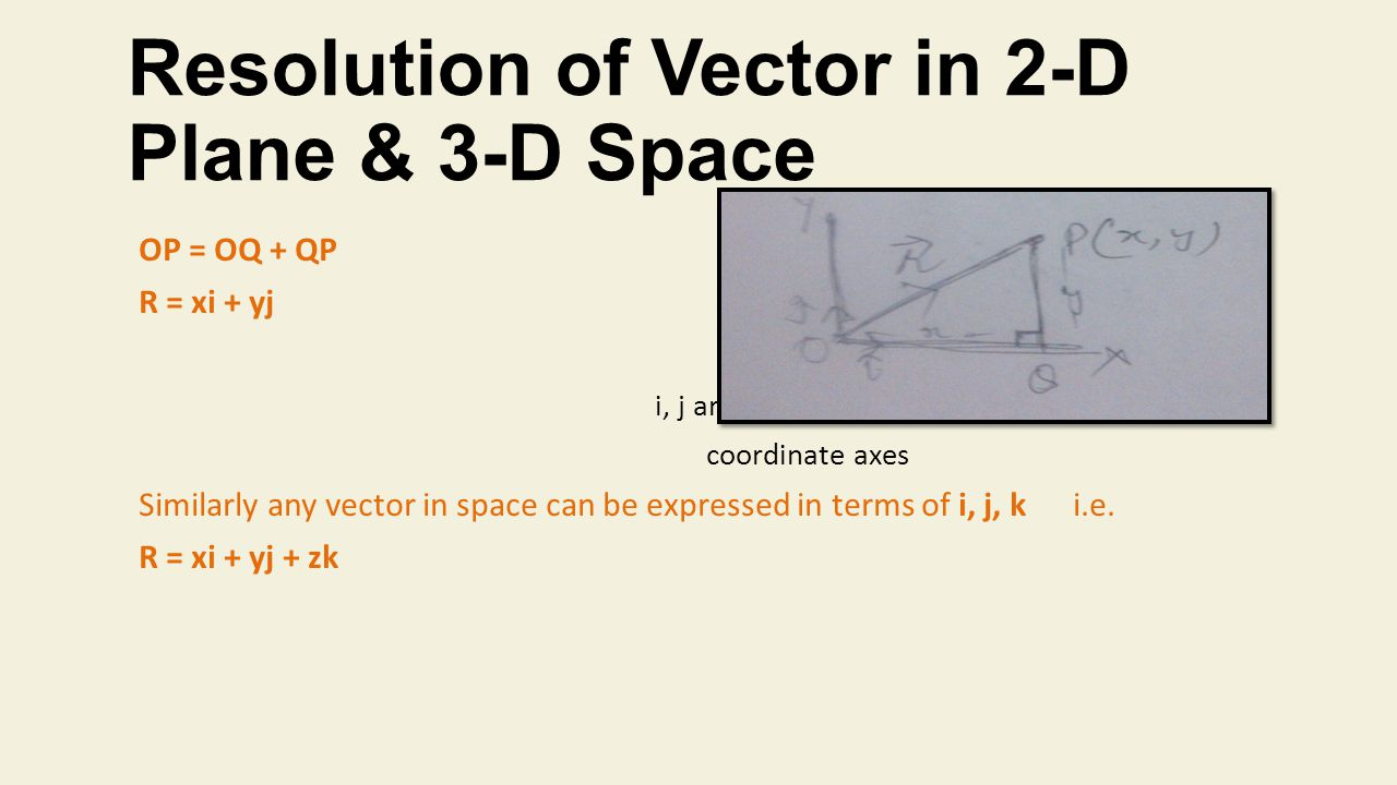 Resolution of Vector in 2-D Plane & 3-D Space OP = OQ + QP R = xi + yj i, j are unit vector along coordinate axes Similarly any vector in space can be