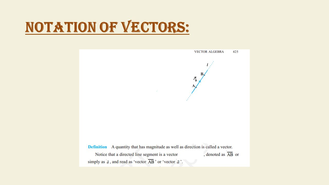 TYPES OF VECTORS : Zero or Null Vector: A vector whose initial and terminal points are coincident is called zero or null vector.