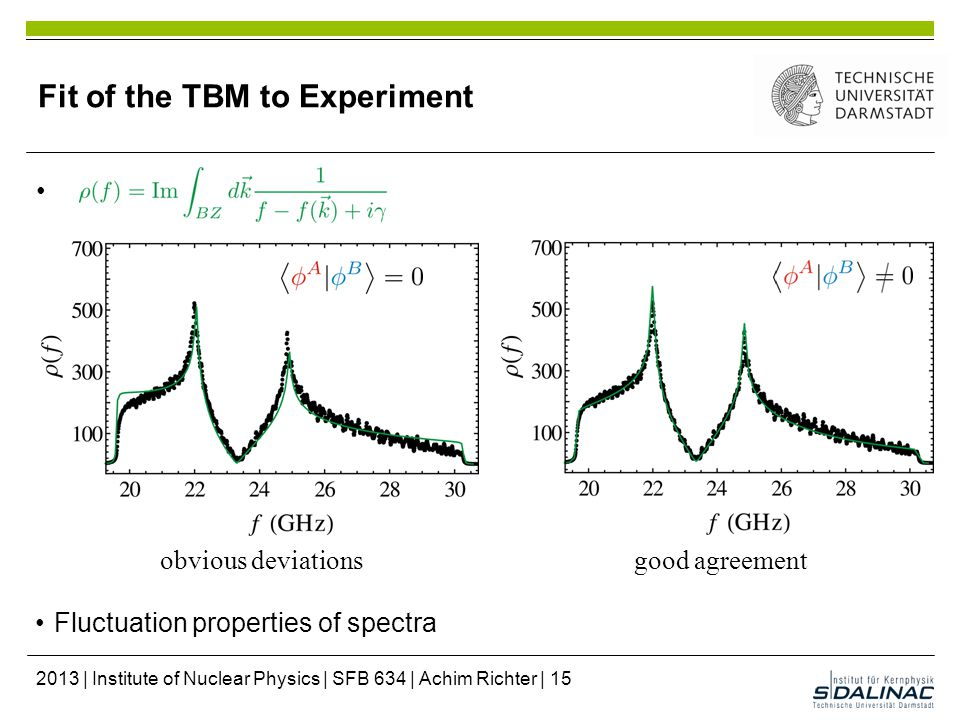 Fit of the TBM to Experiment obvious deviationsgood agreement Fluctuation properties of spectra 2013 | Institute of Nuclear Physics | SFB 634 | Achim Richter | 15