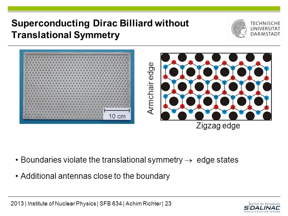 Superconducting Dirac Billiard without Translational Symmetry Boundaries violate the translational symmetry  edge states Additional antennas close to the boundary Zigzag edge Armchair edge 2013 | Institute of Nuclear Physics | SFB 634 | Achim Richter | 23