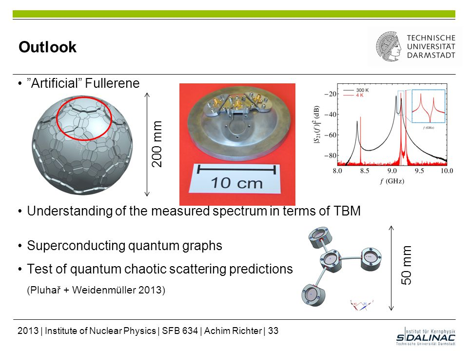 Artificial Fullerene Understanding of the measured spectrum in terms of TBM Superconducting quantum graphs Test of quantum chaotic scattering predictions (Pluhař + Weidenmüller 2013) 200 mm Outlook 2013 | Institute of Nuclear Physics | SFB 634 | Achim Richter | 33 50 mm