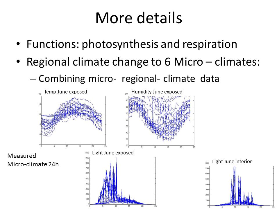 More details Functions: photosynthesis and respiration Regional climate change to 6 Micro – climates: – Combining micro- regional- climate data Temp June exposedHumidity June exposed Light June exposed Light June interior Measured Micro-climate 24h