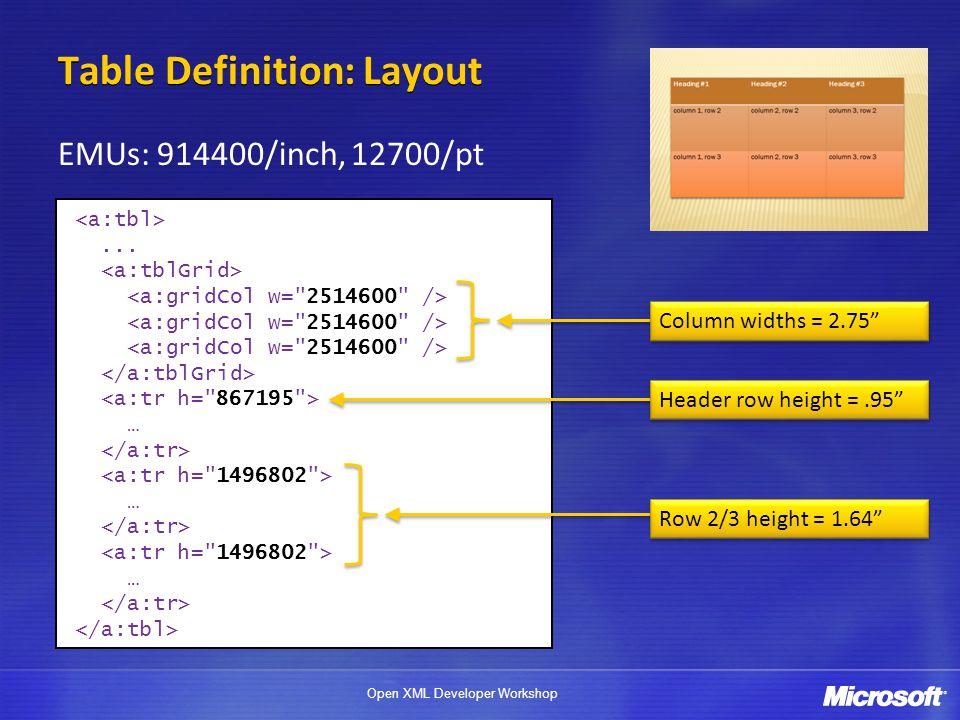 "Open XML Developer Workshop Table Definition: Layout EMUs: 914400/inch, 12700/pt... … … … Column widths = 2.75"" Header row height =.95"" Row 2/3 height"
