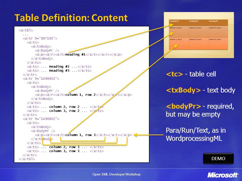 Open XML Developer Workshop Table Definition: Content DEMO... Heading #1... Heading #2...... Heading #3... column 1, row 2... column 2, row 2...... co