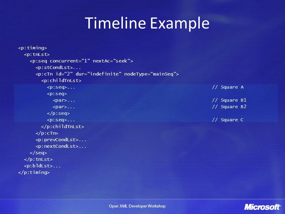Open XML Developer Workshop......// Square A...// Square B1...// Square B2...// Square C...... Timeline Example
