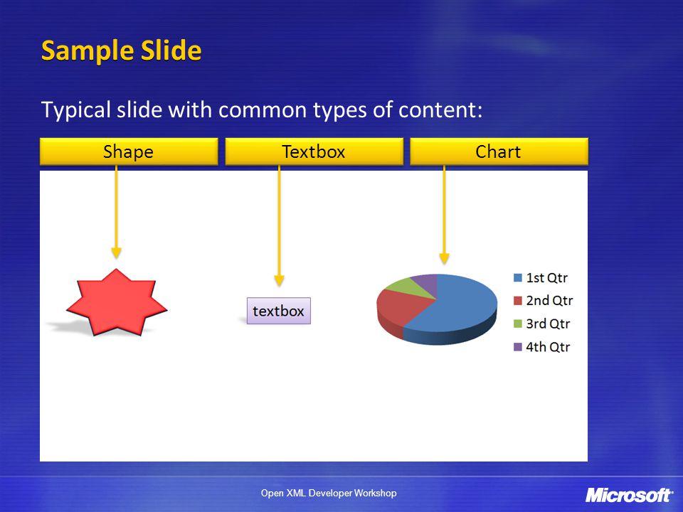 Open XML Developer Workshop Slide part <p:sld xmlns:p= …/presentationml/2006/main xmlns:a= …/drawingml/2006/main …> … … … Shape Chart Textbox