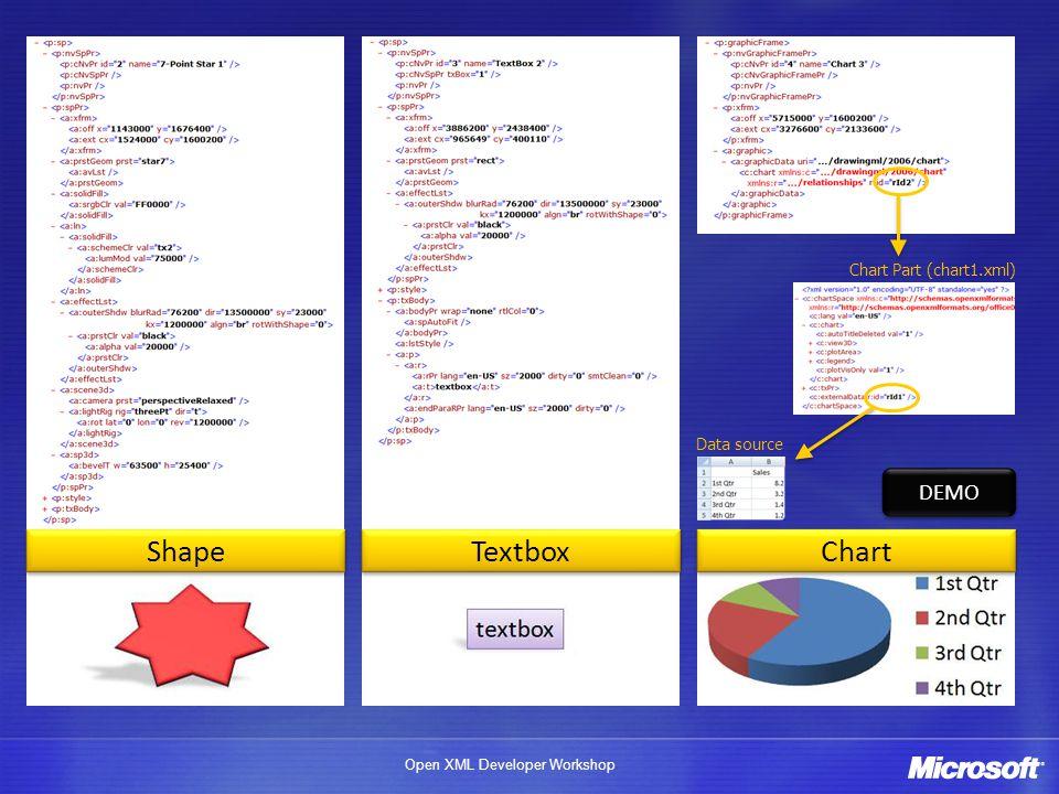 Open XML Developer Workshop TABLES