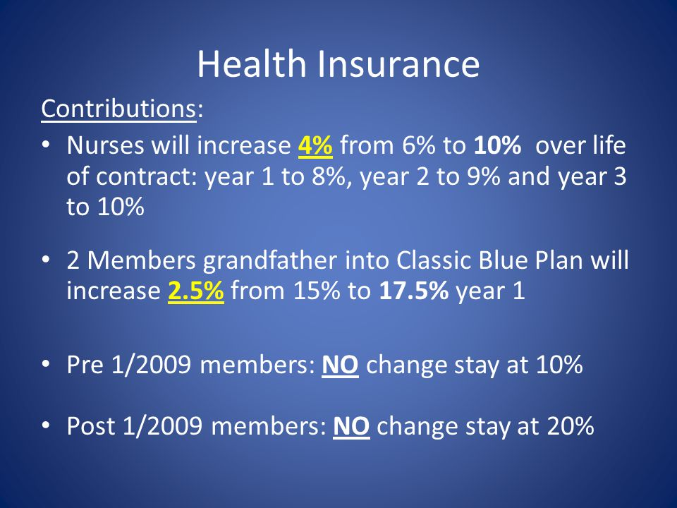 Health Insurance Contributions: Nurses will increase 4% from 6% to 10% over life of contract: year 1 to 8%, year 2 to 9% and year 3 to 10% 2 Members grandfather into Classic Blue Plan will increase 2.5% from 15% to 17.5% year 1 Pre 1/2009 members: NO change stay at 10% Post 1/2009 members: NO change stay at 20%