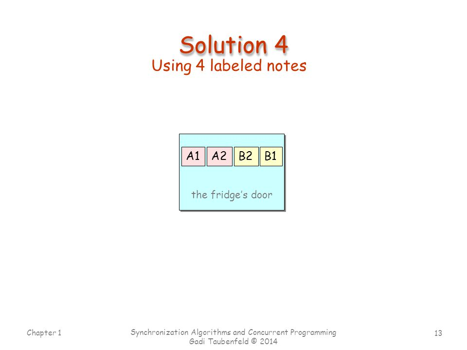 13 Chapter 1 Synchronization Algorithms and Concurrent Programming Gadi Taubenfeld © 2014 Solution 4 Using 4 labeled notes A1A2B2B1 the fridge's door