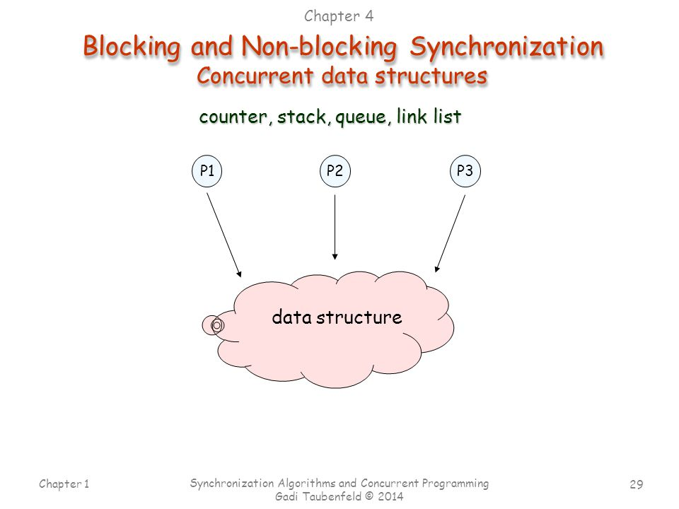 29 Chapter 1 Synchronization Algorithms and Concurrent Programming Gadi Taubenfeld © 2014 Blocking and Non-blocking Synchronization Concurrent data st