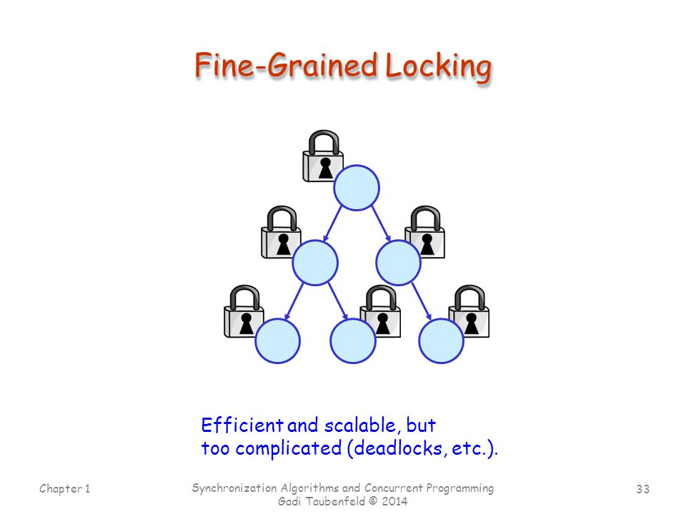 33 Chapter 1 Synchronization Algorithms and Concurrent Programming Gadi Taubenfeld © 2014 Fine-Grained Locking Efficient and scalable, but too complic