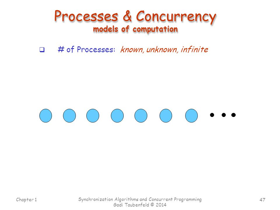 47 Chapter 1 Synchronization Algorithms and Concurrent Programming Gadi Taubenfeld © 2014  # of Processes: known, unknown, infinite Processes & Concu