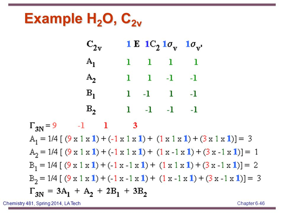 Chapter 6-46 Chemistry 481, Spring 2014, LA Tech Example H 2 O, C 2v