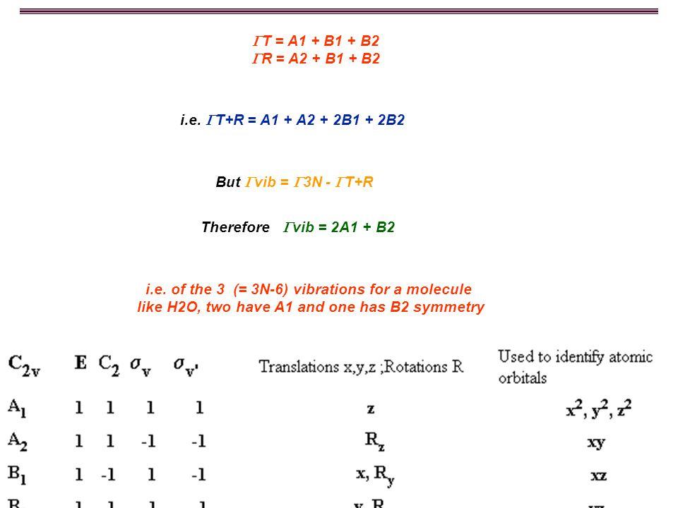 Chapter 6-48 Chemistry 481, Spring 2014, LA Tech  T = A1 + B1 + B2  R = A2 + B1 + B2 i.e.