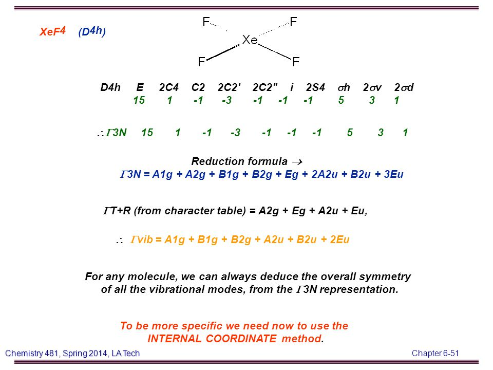 Chapter 6-51 Chemistry 481, Spring 2014, LA Tech XeF 4 (D 4h ) D4h E 2C4 C2 2C2 2C2 i 2S4  h 2  v 2  d 15 1 -1 -3 -1 -1 -1 5 3 1  3N 15 1 -1 -3 -1 -1 -1 5 3 1 Reduction formula   3N = A1g + A2g + B1g + B2g + Eg + 2A2u + B2u + 3Eu  T+R (from character table) = A2g + Eg + A2u + Eu,  vib = A1g + B1g + B2g + A2u + B2u + 2Eu For any molecule, we can always deduce the overall symmetry of all the vibrational modes, from the  3N representation.