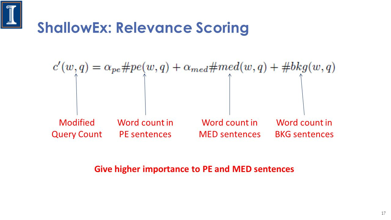 ShallowEx: Relevance Scoring Give higher importance to PE and MED sentences Modified Query Count Word count in PE sentences Word count in MED sentences Word count in BKG sentences 17