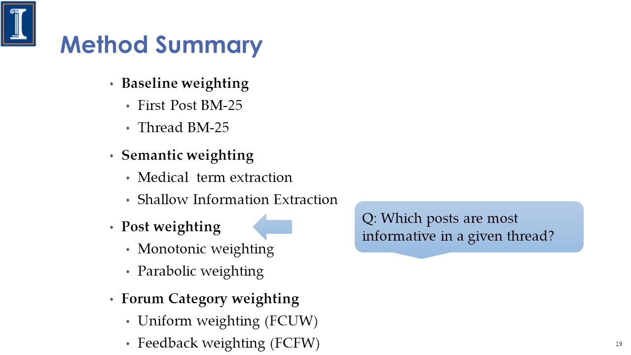 Method Summary Baseline weighting First Post BM-25 Thread BM-25 Semantic weighting Medical term extraction Shallow Information Extraction Post weighting Monotonic weighting Parabolic weighting Forum Category weighting Uniform weighting (FCUW) Feedback weighting (FCFW) Q: Which posts are most informative in a given thread.