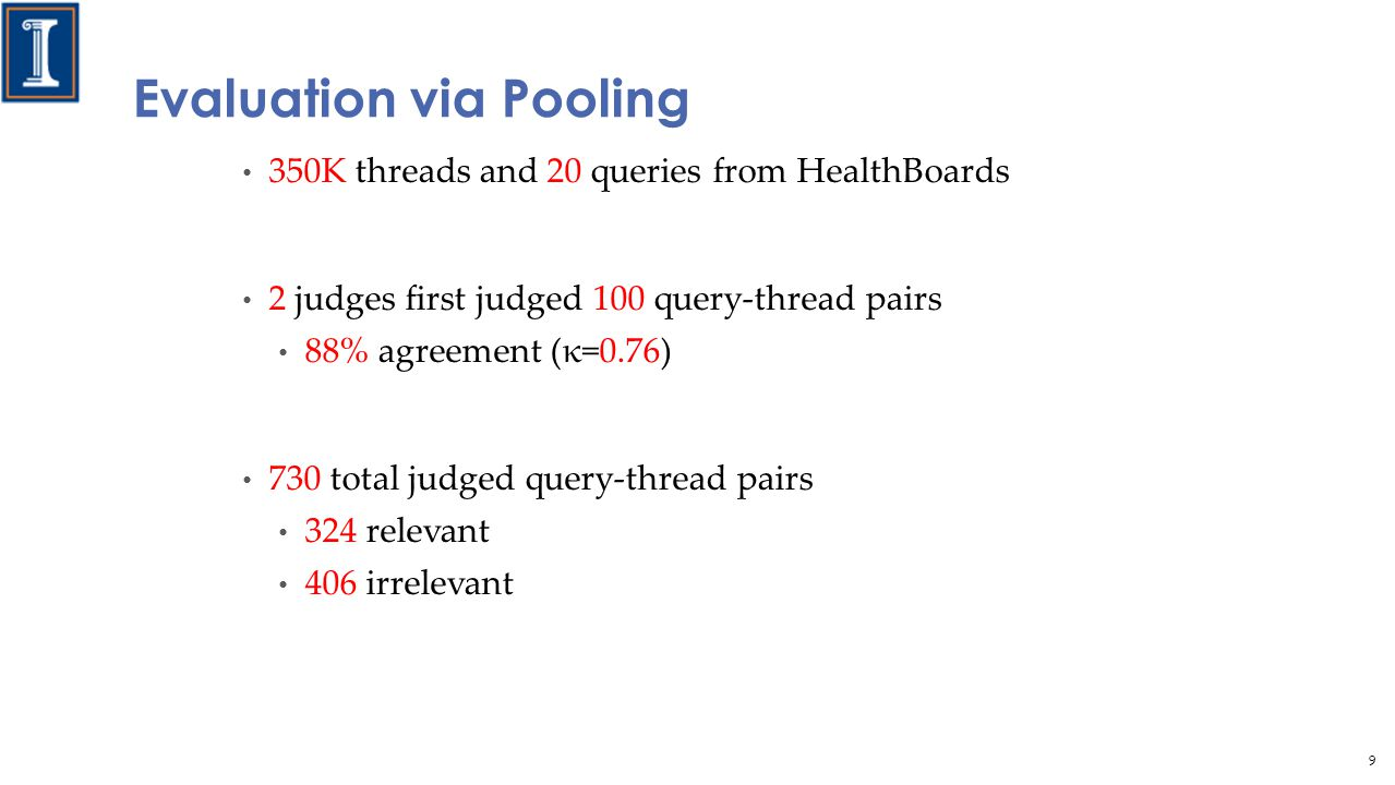 Evaluation via Pooling 350K threads and 20 queries from HealthBoards 2 judges first judged 100 query-thread pairs 88% agreement (κ=0.76) 730 total judged query-thread pairs 324 relevant 406 irrelevant 9