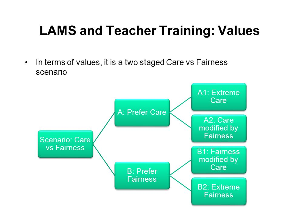LAMS and Teacher Training: Values In terms of values, it is a two staged Care vs Fairness scenario Scenario: Care vs Fairness A: Prefer Care A1: Extreme Care A2: Care modified by Fairness B: Prefer Fairness B1: Fairness modified by Care B2: Extreme Fairness