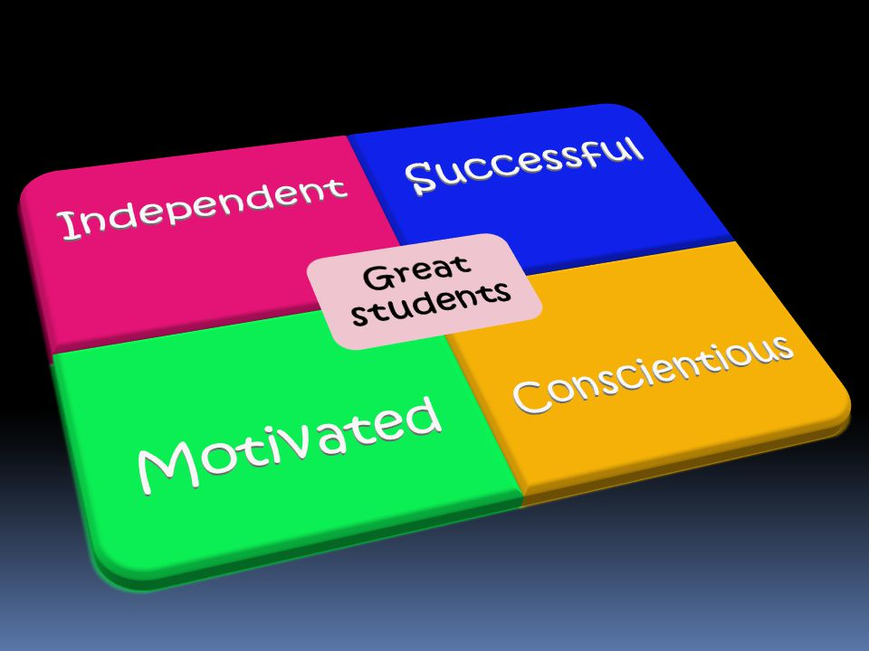Am I ready to begin the TRANSITION from a high school learning environment to a university learning environment.