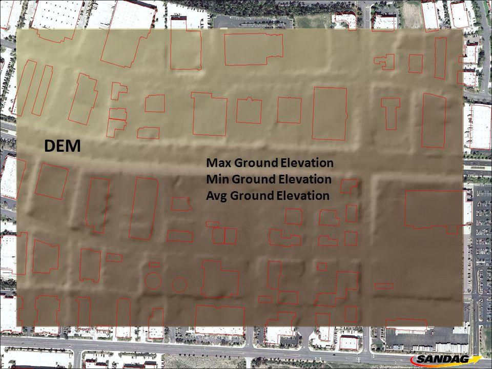 Max Ground Elevation Min Ground Elevation Avg Ground Elevation DEM